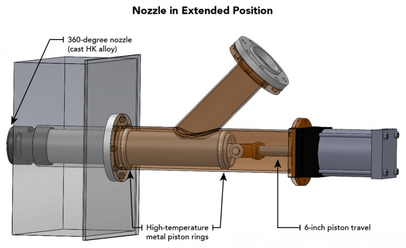 Enhancing air cannon performance nozzle design
